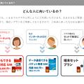 Photos: NTTコミュニケーションズ「どんな人に向いているの?」