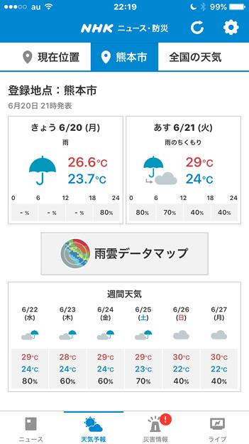 天気 熊本 予報 市