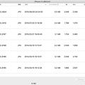 写真: Mac OSX El Capitan:「プレビュー」アプリでもiPhone内の写真を読み込み可能!? - 2
