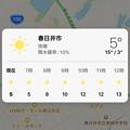 写真: iOS 10.3:マップアプリで3D Touch使って1時間毎の天気予報を表示