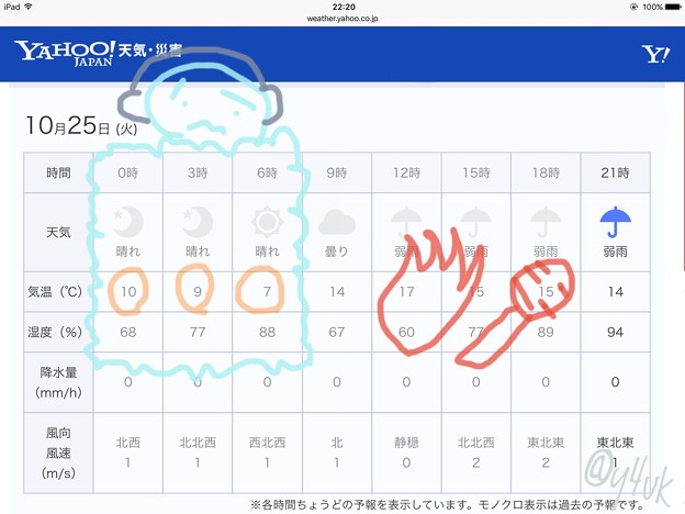 Photos: 7℃~17℃ 10.25