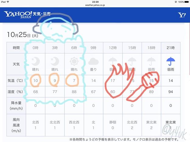 7℃~17℃ 10.25