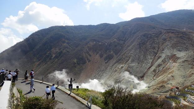 地獄谷(温泉供給施設)の方向