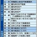 <自主避難>10都道府県が住宅支援策