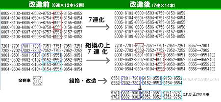 京阪新編成表