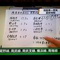 Photos: 福島 環境放射能測定値