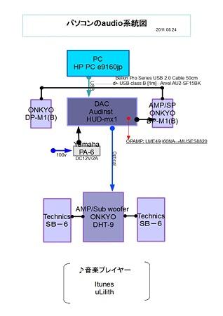 パソコンのaudio系統図-2