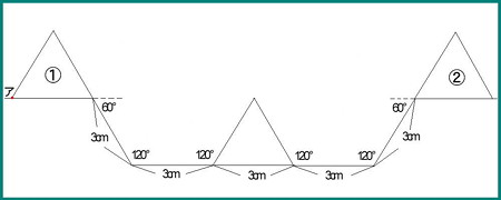 161115三角の回転