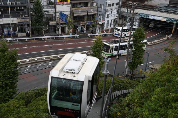 アスカルゴと都電とバス