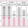 Photos: 借地利用借地整理マニュアル-図7