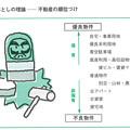 Photos: 貸宅地整理マニュアル-図2