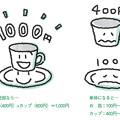 Photos: 貸宅地整理マニュアル-図7