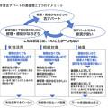 Photos: 定期借家権マニュアル-図2