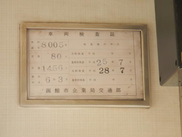 Hakodate, inspection certification