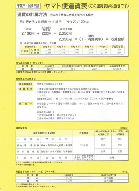 ヤマト便値段表1