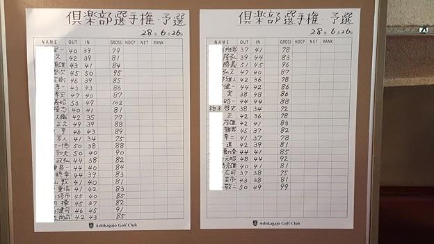 写真: 2016年足利城ゴルフ倶楽部選手権予選スコアシート6月26日