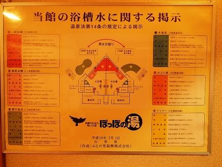 28 GW 山形 長沼温泉 ぽっぽの湯 5