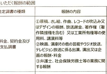 東京・中野・練馬・江古田、ヴァイオリン・ヴィオラ・音楽教室 マイナンバー